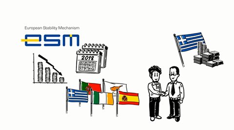 How ESM Loans Help Programme Countries